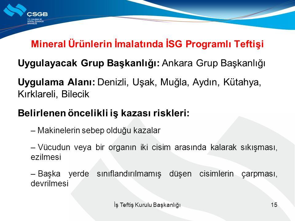 Mineral Ürünlerin İmalatında İSG Programlı Teftişi