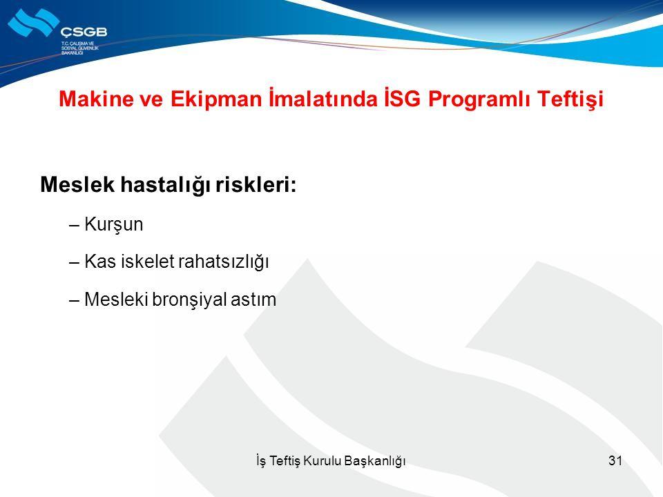 Makine ve Ekipman İmalatında İSG Programlı Teftişi