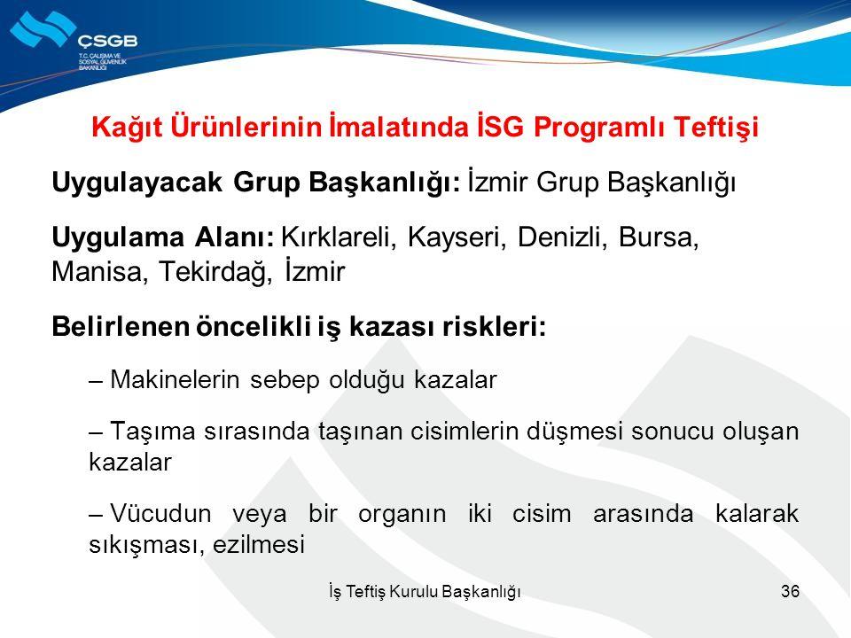 Kağıt Ürünlerinin İmalatında İSG Programlı Teftişi