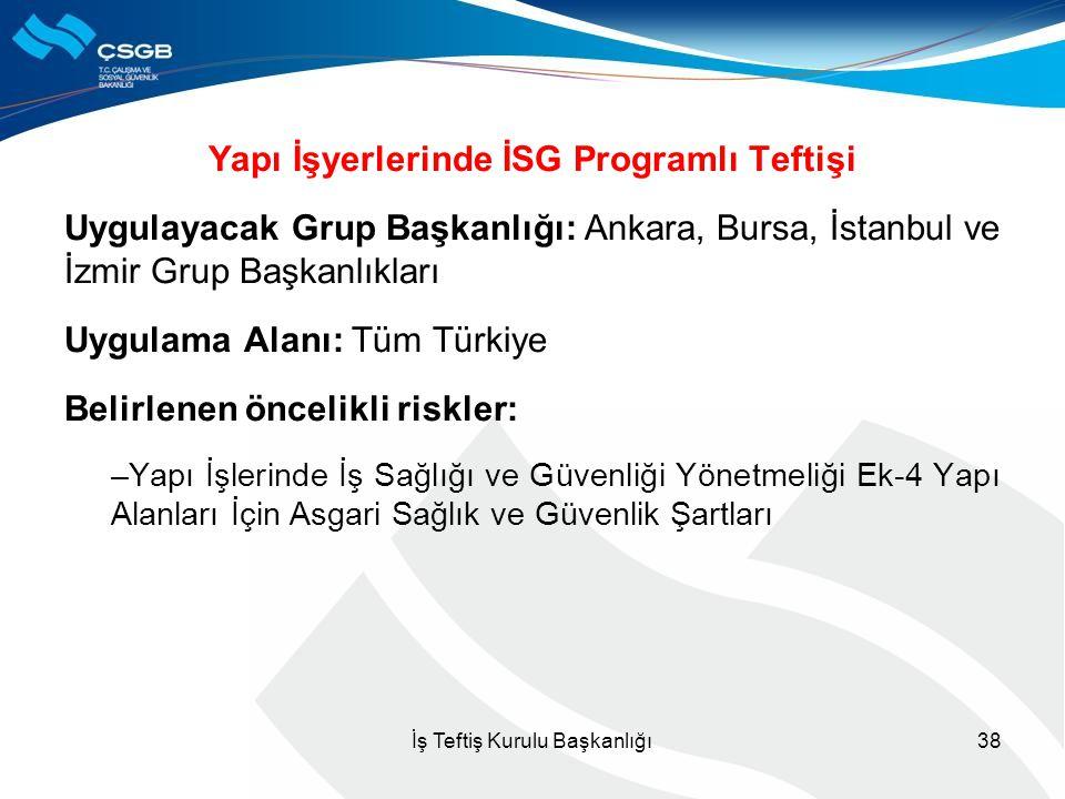 Yapı İşyerlerinde İSG Programlı Teftişi