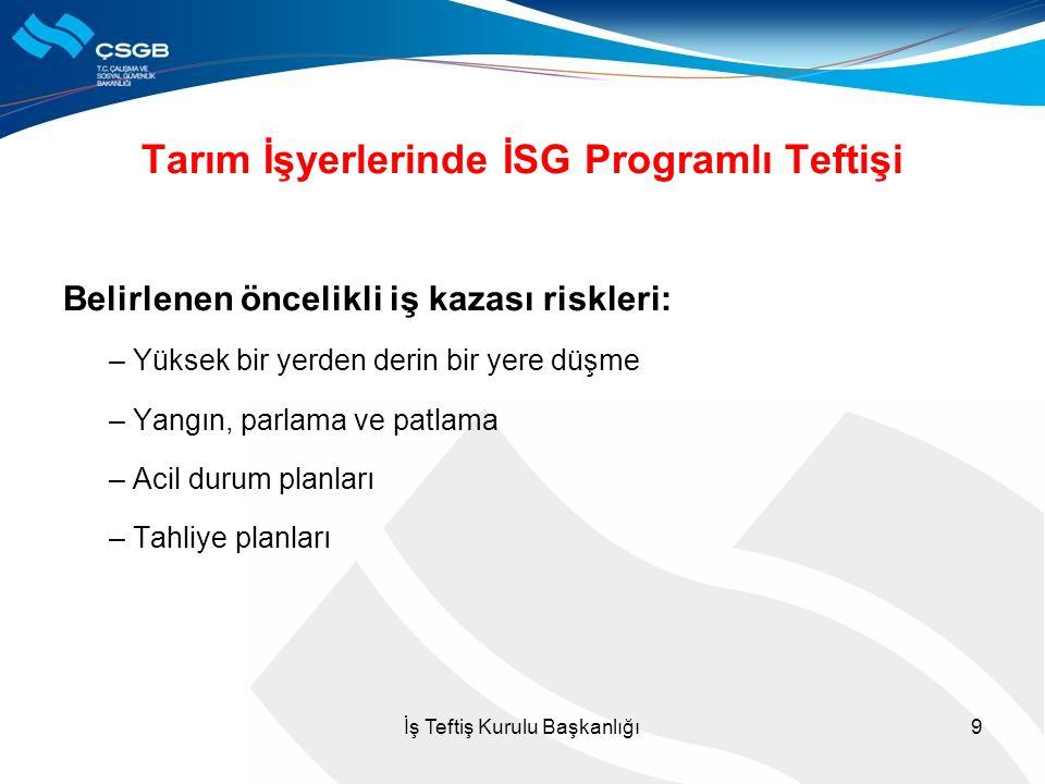 Tarım İşyerlerinde İSG Programlı Teftişi