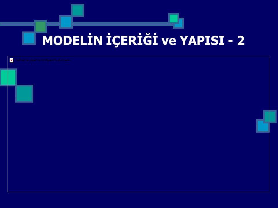 MODELİN İÇERİĞİ ve YAPISI - 2