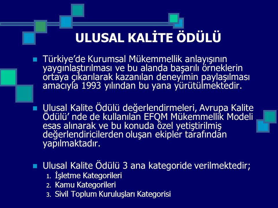 ULUSAL KALİTE ÖDÜLÜ