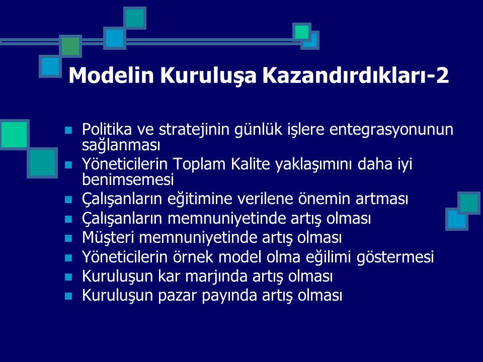 Modelin Kuruluşa Kazandırdıkları-2