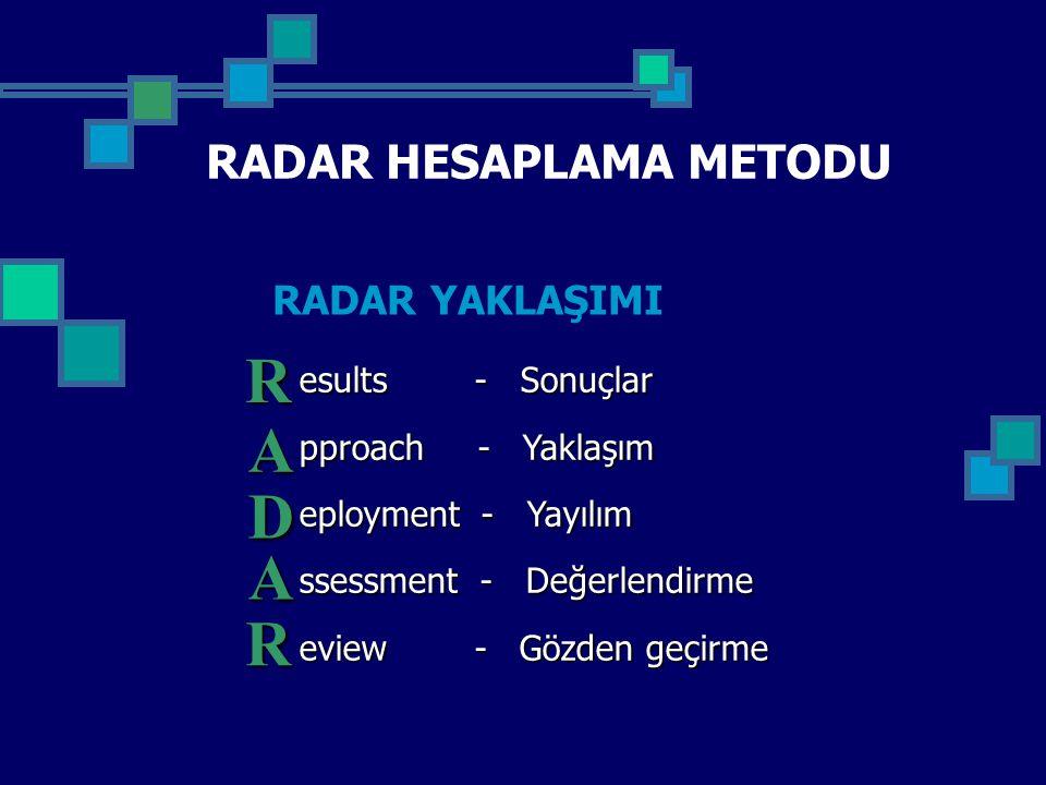 RADAR HESAPLAMA METODU