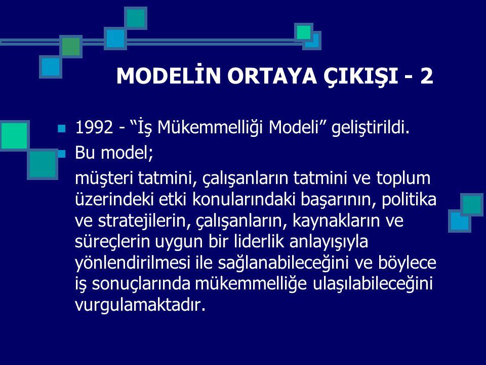 MODELİN ORTAYA ÇIKIŞI - 2