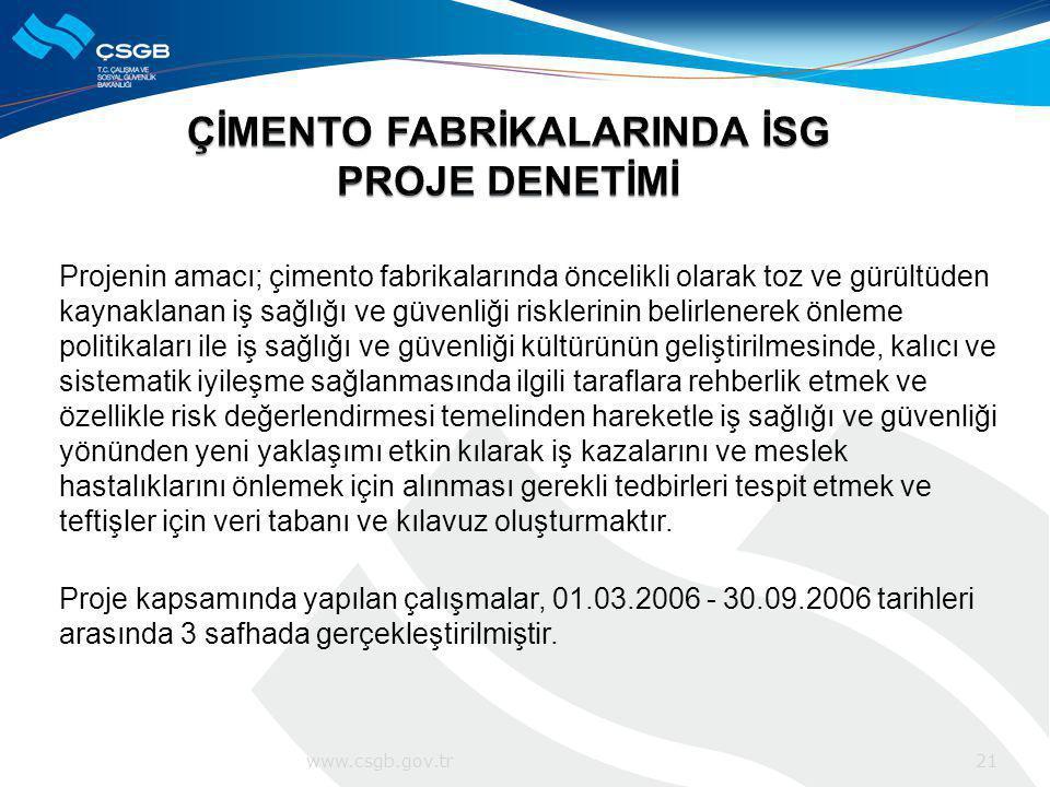 ÇİMENTO FABRİKALARINDA İSG PROJE DENETİMİ