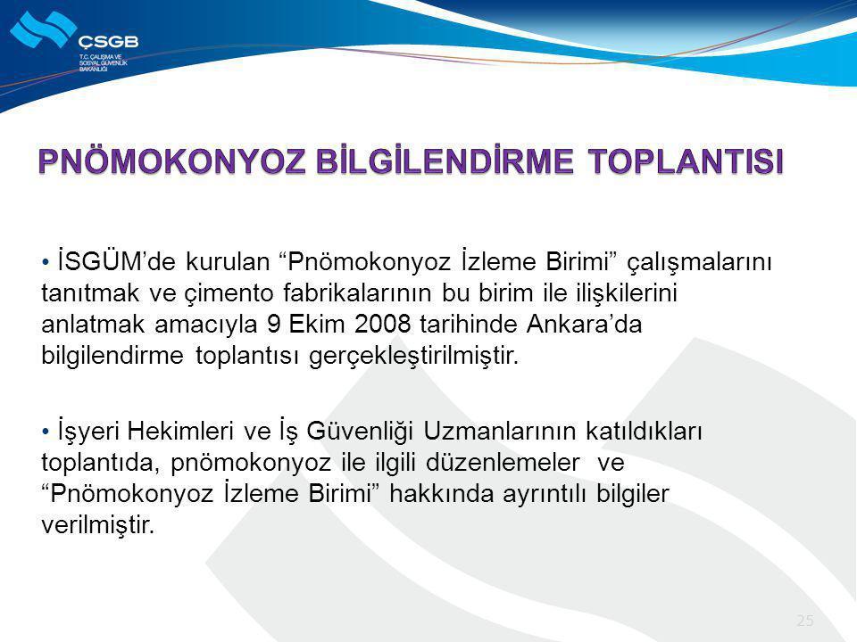 PNÖMOKONYOZ BİLGİLENDİRME TOPLANTISI
