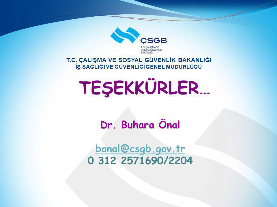 Dr. Buhara Önal bonal@csgb.gov.tr 0 312 2571690/2204