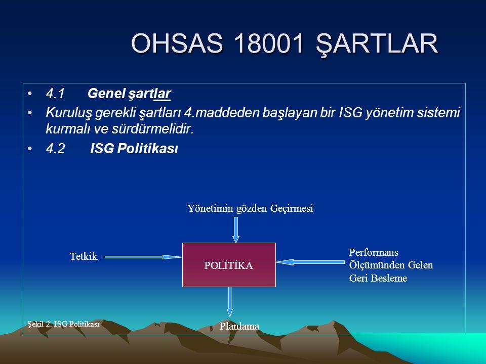 OHSAS 18001 ŞARTLAR 4.1 Genel şartlar