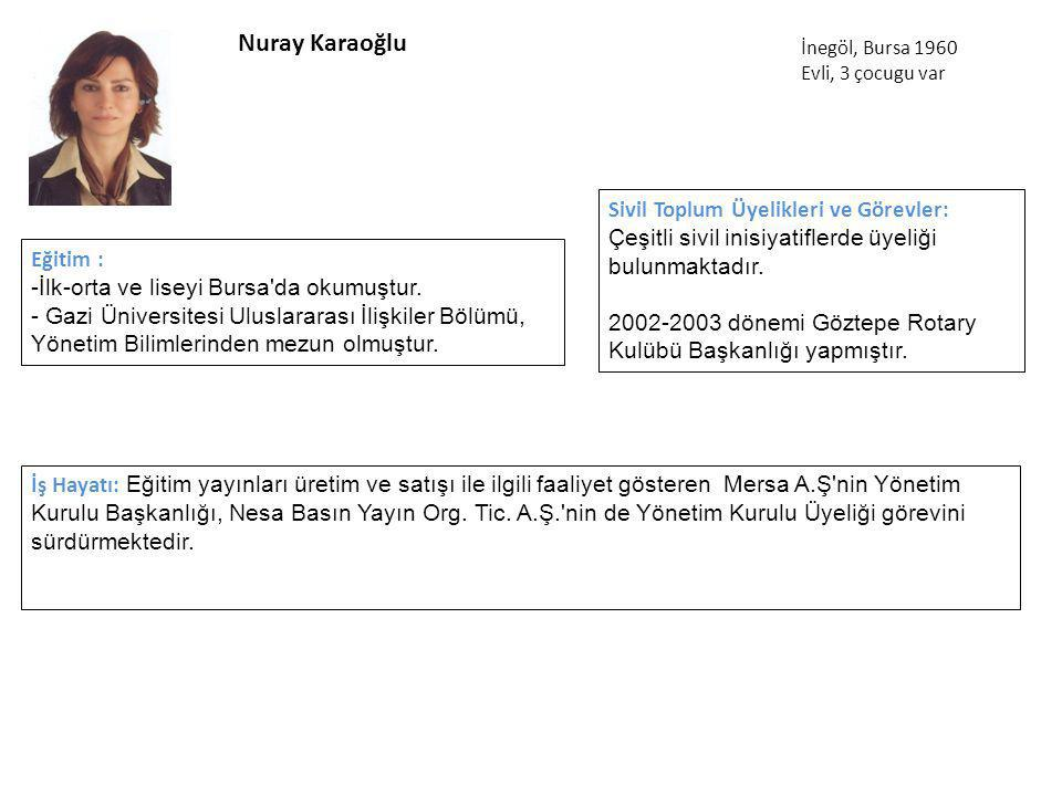 Nuray Karaoğlu Sivil Toplum Üyelikleri ve Görevler: