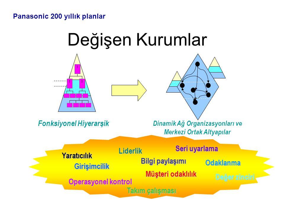 Dinamik Ağ Organizasyonları ve Merkezi Ortak Altyapılar