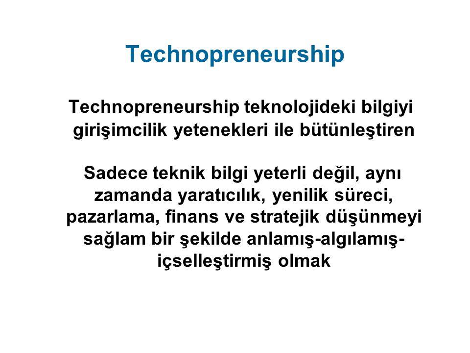 Technopreneurship Technopreneurship teknolojideki bilgiyi girişimcilik yetenekleri ile bütünleştiren.