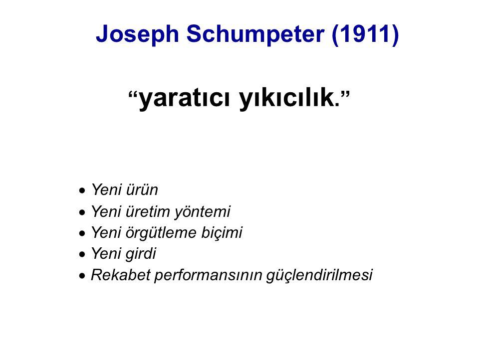 Joseph Schumpeter (1911) yaratıcı yıkıcılık. Yeni ürün