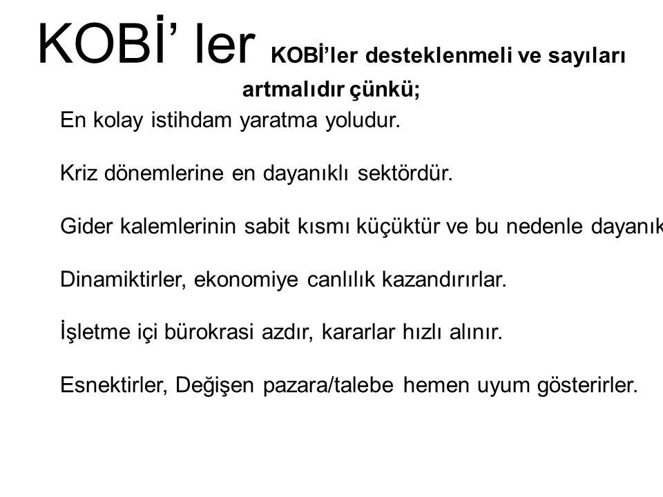 KOBİ' ler KOBİ'ler desteklenmeli ve sayıları artmalıdır çünkü;