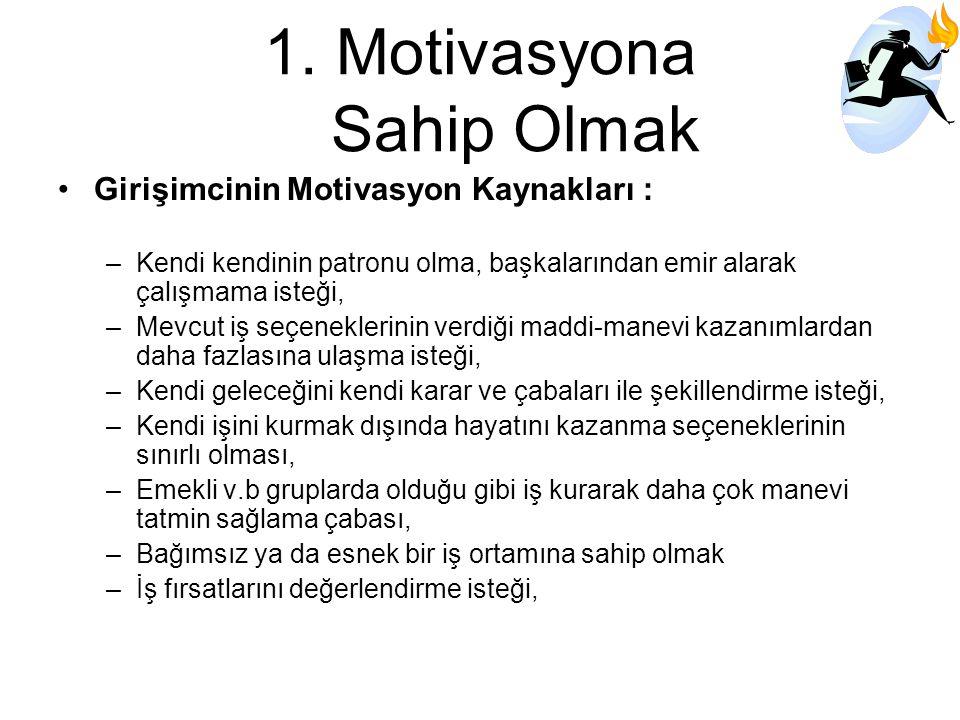 Motivasyona Sahip Olmak