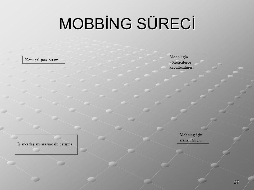 MOBBİNG SÜRECİ Mobbingin Kötü çalışma ortamı