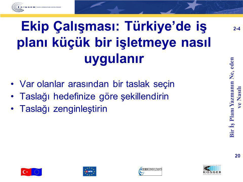 Ekip Çalışması: Türkiye'de iş planı küçük bir işletmeye nasıl uygulanır