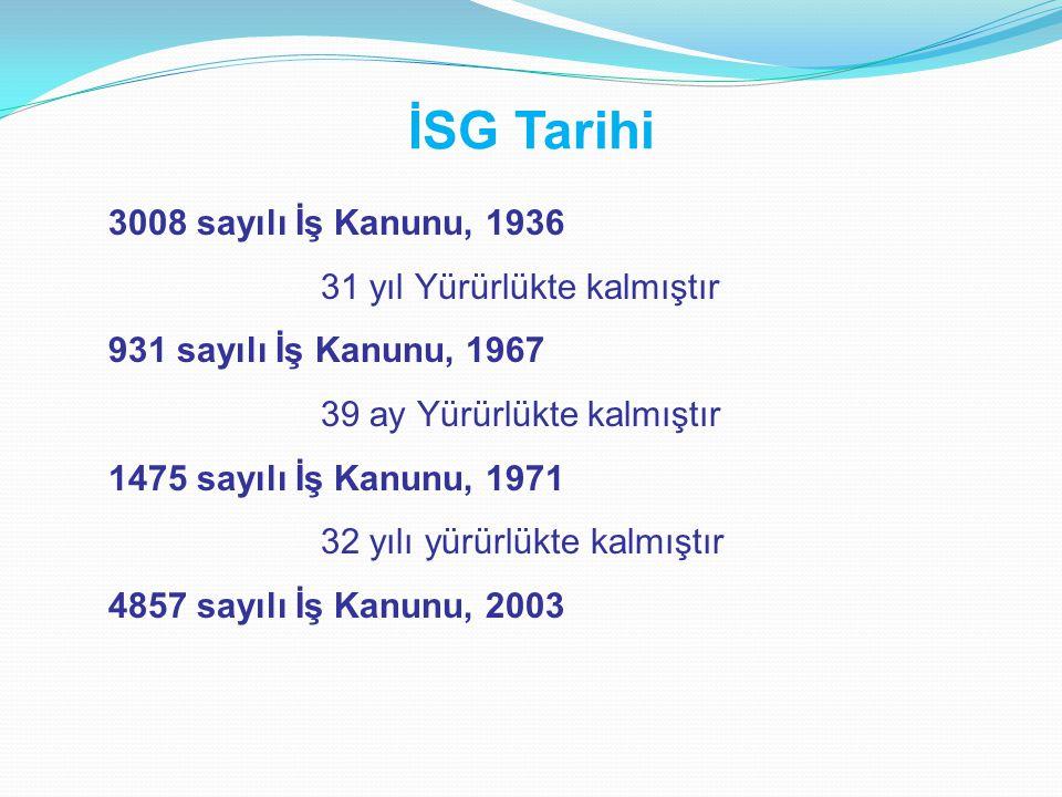 İSG Tarihi 3008 sayılı İş Kanunu, 1936 31 yıl Yürürlükte kalmıştır