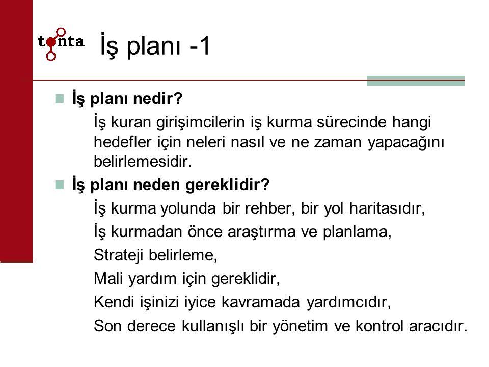 İş planı -1 İş planı nedir