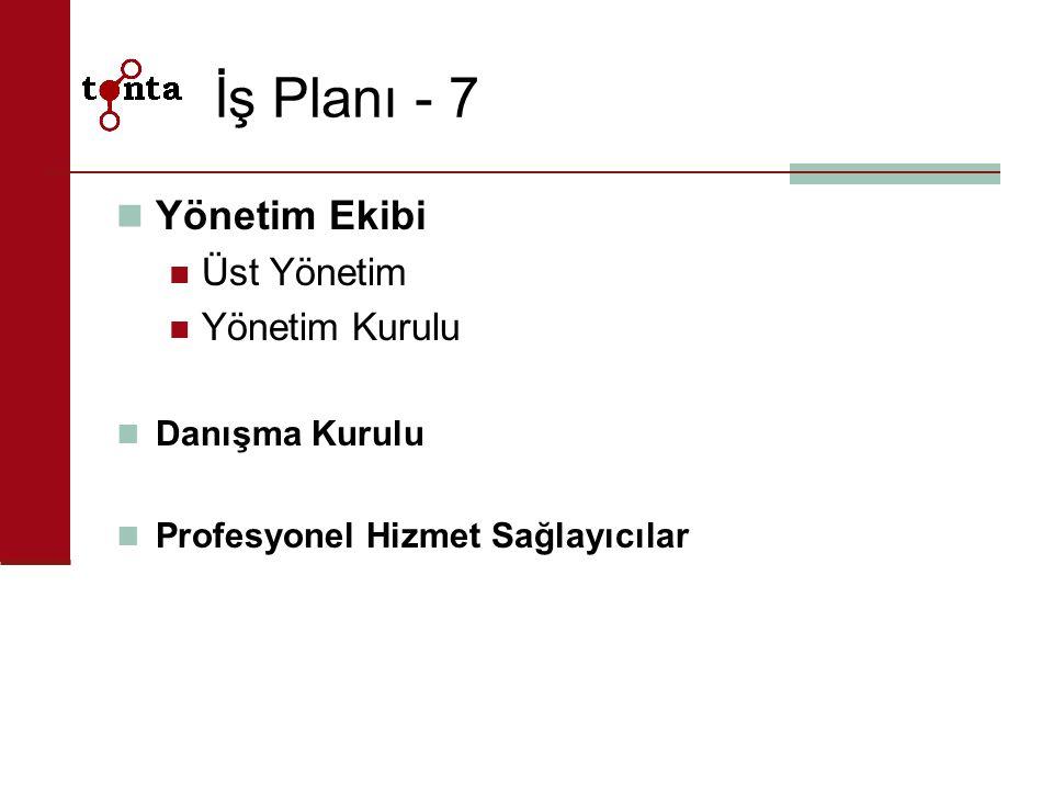 İş Planı - 7 Yönetim Ekibi Üst Yönetim Yönetim Kurulu Danışma Kurulu