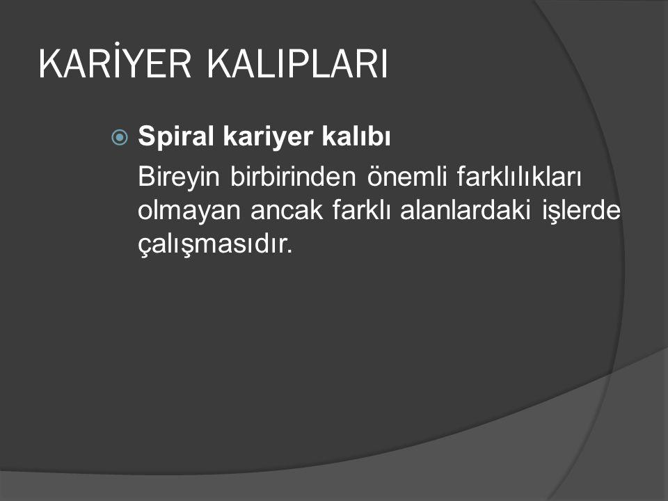 KARİYER KALIPLARI Spiral kariyer kalıbı