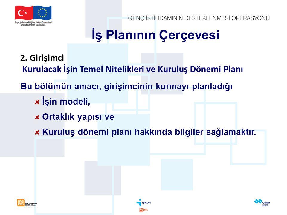 İş Planının Çerçevesi 2. Girişimci