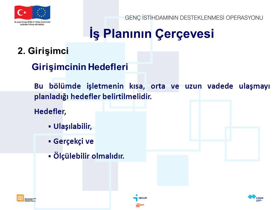 İş Planının Çerçevesi 2. Girişimci Girişimcinin Hedefleri