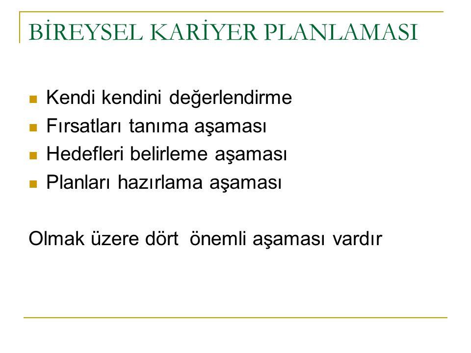 BİREYSEL KARİYER PLANLAMASI