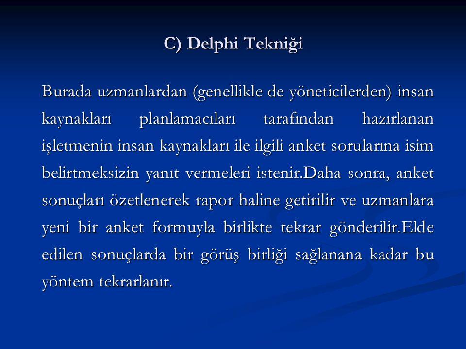 C) Delphi Tekniği