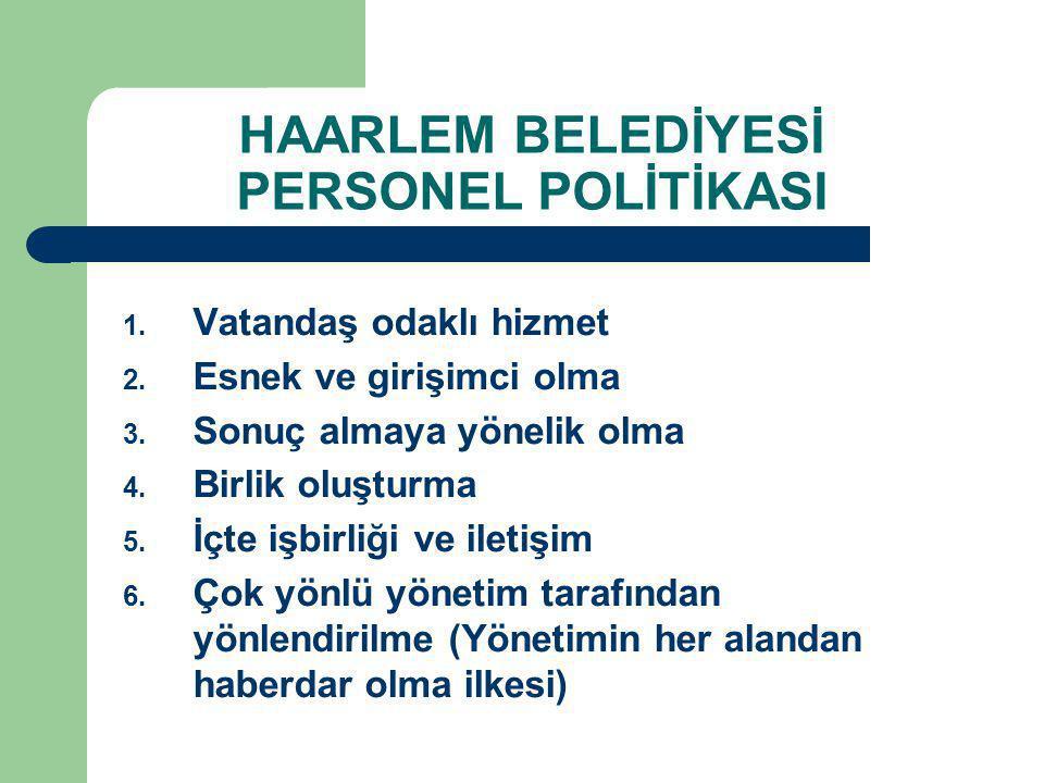 HAARLEM BELEDİYESİ PERSONEL POLİTİKASI