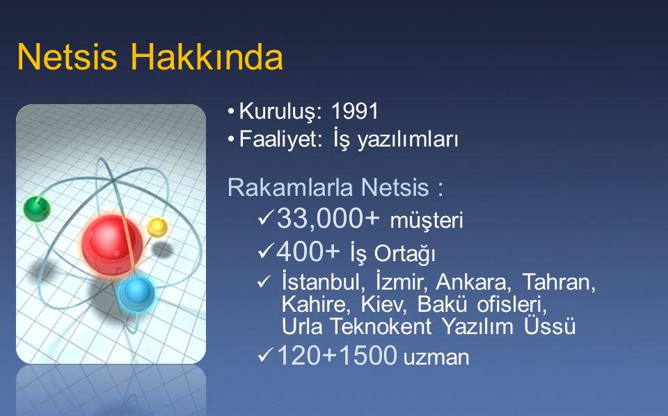 Netsis Hakkında 33,000+ müşteri 400+ İş Ortağı 120+1500 uzman