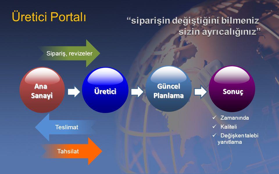 Üretici Portalı siparişin değiştiğini bilmeniz sizin ayrıcalığınız