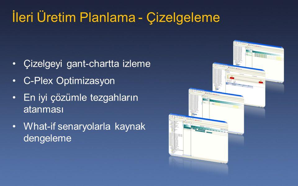 İleri Üretim Planlama - Çizelgeleme