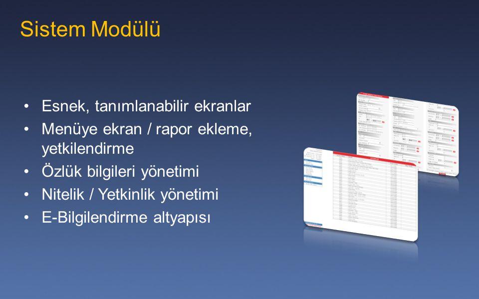Sistem Modülü Esnek, tanımlanabilir ekranlar