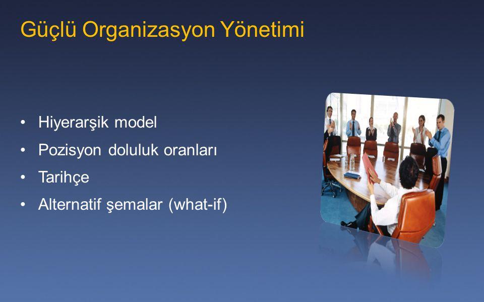 Güçlü Organizasyon Yönetimi