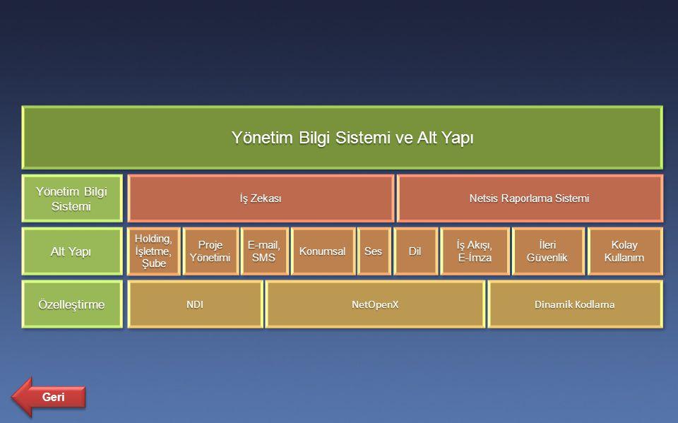 Yönetim Bilgi Sistemi ve Alt Yapı