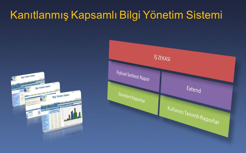 Kanıtlanmış Kapsamlı Bilgi Yönetim Sistemi