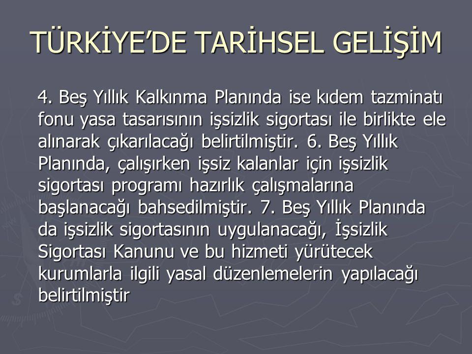 TÜRKİYE'DE TARİHSEL GELİŞİM