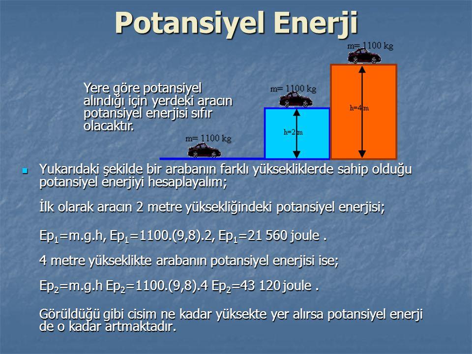 Potansiyel Enerji Yere göre potansiyel alındığı için yerdeki aracın potansiyel enerjisi sıfır olacaktır.