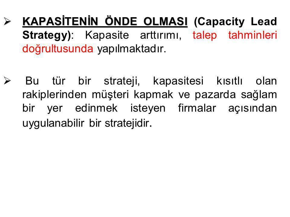 KAPASİTENİN ÖNDE OLMASI (Capacity Lead Strategy): Kapasite arttırımı, talep tahminleri doğrultusunda yapılmaktadır.