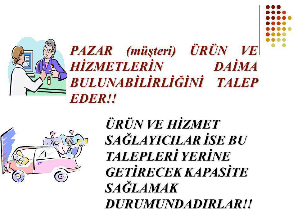 PAZAR (müşteri) ÜRÜN VE HİZMETLERİN DAİMA BULUNABİLİRLİĞİNİ TALEP EDER!!