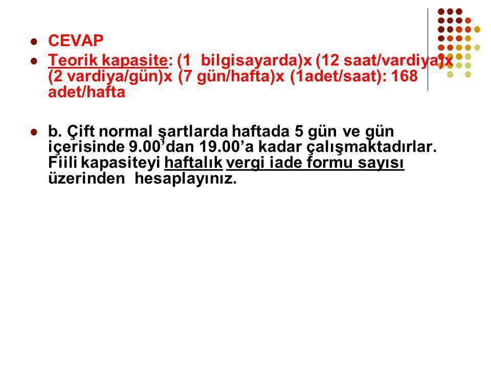 CEVAP Teorik kapasite: (1 bilgisayarda)x (12 saat/vardiya)x (2 vardiya/gün)x (7 gün/hafta)x (1adet/saat): 168 adet/hafta.