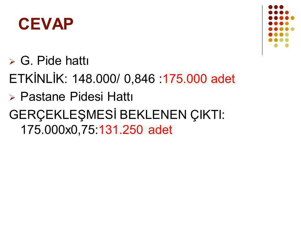 CEVAP G. Pide hattı ETKİNLİK: 148.000/ 0,846 :175.000 adet