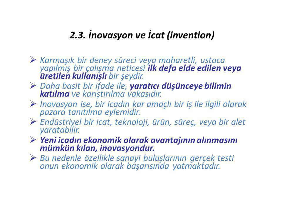 2.3. İnovasyon ve İcat (invention)