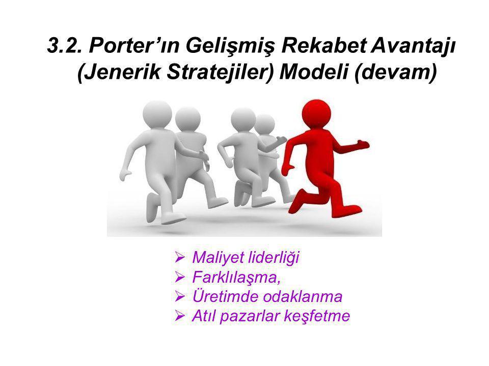 3.2. Porter'ın Gelişmiş Rekabet Avantajı