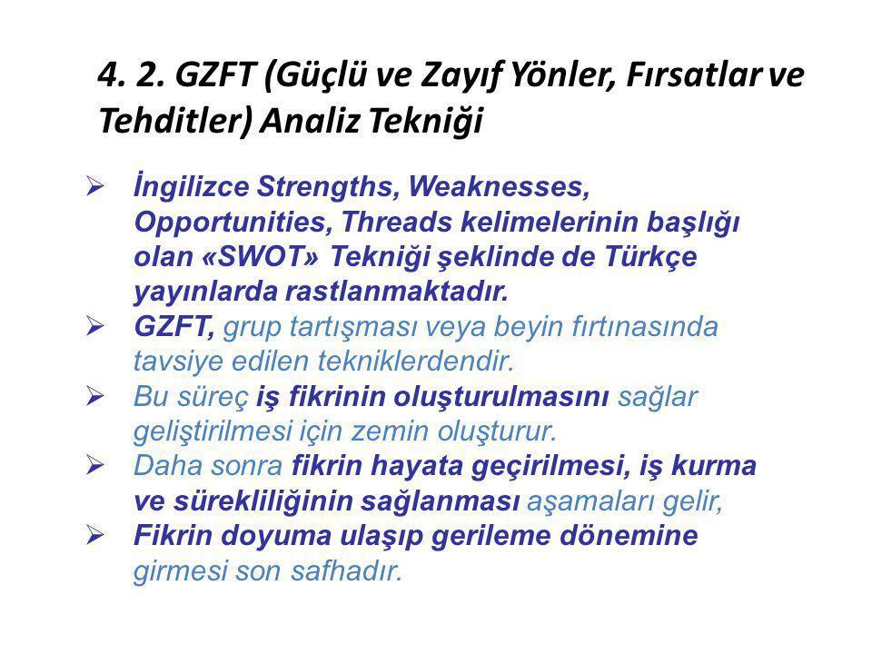 4. 2. GZFT (Güçlü ve Zayıf Yönler, Fırsatlar ve Tehditler) Analiz Tekniği