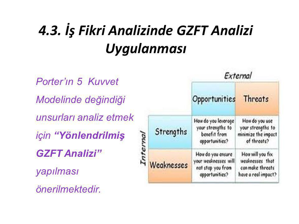 4.3. İş Fikri Analizinde GZFT Analizi Uygulanması
