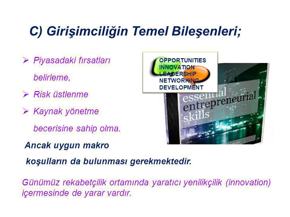 C) Girişimciliğin Temel Bileşenleri;