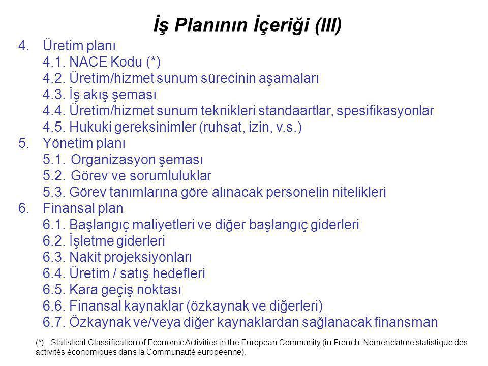 İş Planının İçeriği (III)